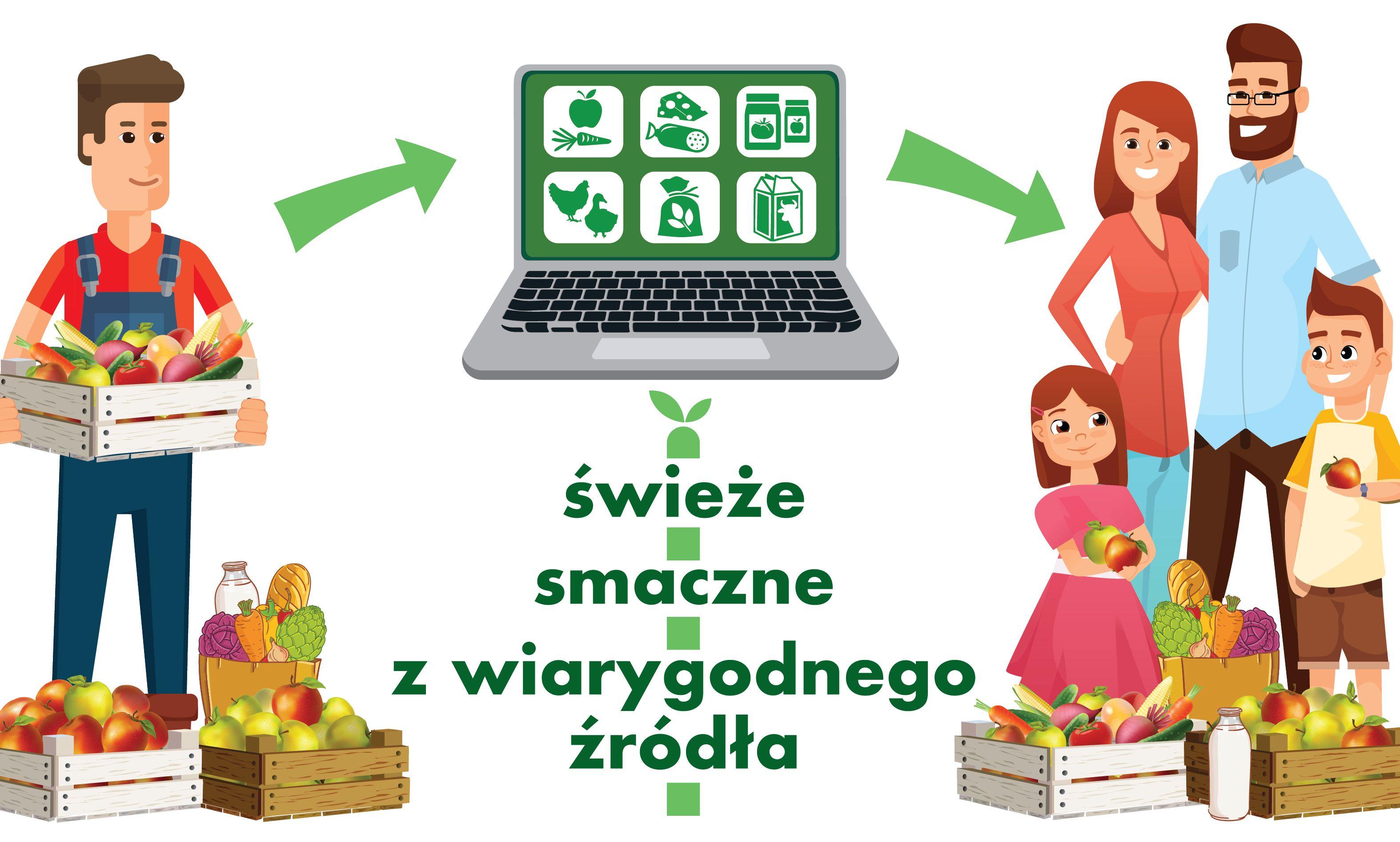 Ilustracja do informacji: Polski Bazarek